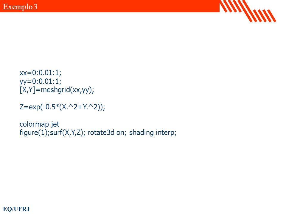 Exemplo 3 xx=0:0.01:1; yy=0:0.01:1; [X,Y]=meshgrid(xx,yy);